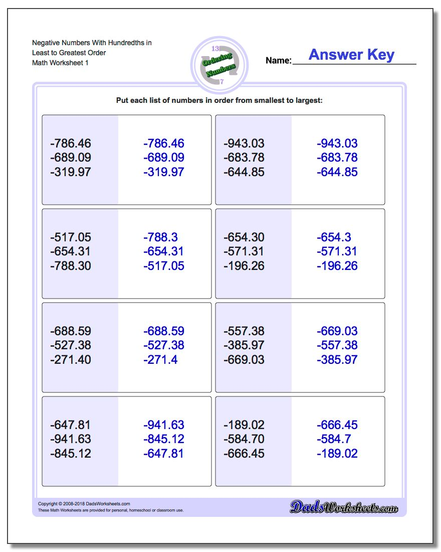 Ordering Numbers Worksheet Negative With Hundredths in Least to Greatest Order