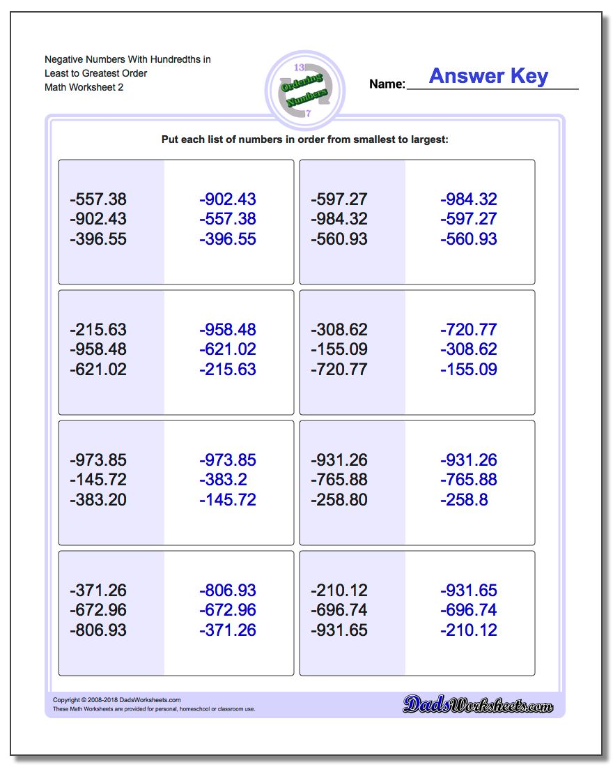 Negative Numbers With Hundredths in Least to Greatest Order www.dadsworksheets.com/worksheets/ordering-numbers.html Worksheet
