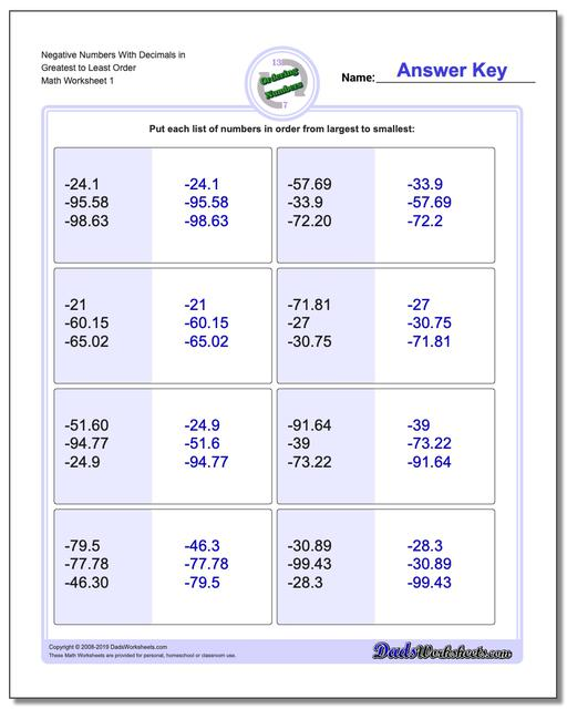 Ordering Numbers Worksheets Negative With Decimals in Greatest to Least Order