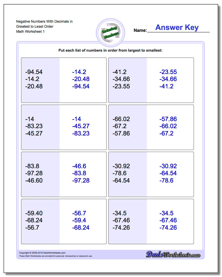 Negative Ordering With Decimals – Ordering Decimals and Fractions Worksheets