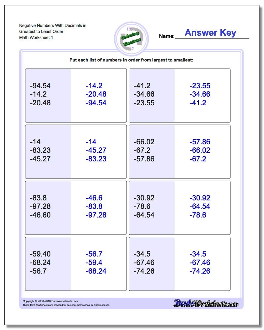 Ordering Numbers Worksheet Negative With Decimals in Greatest to Least Order