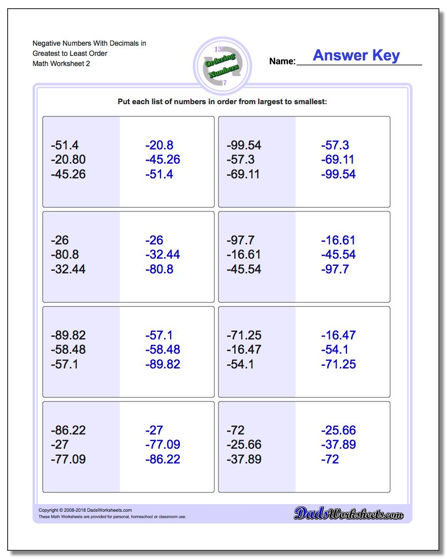 Negative Numbers With Decimals in Greatest to Least Order www.dadsworksheets.com/worksheets/ordering-numbers.html Worksheet