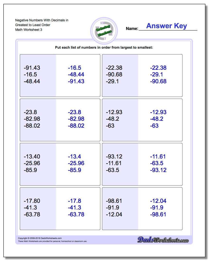 Negative Numbers With Decimals in Greatest to Least Order Worksheet