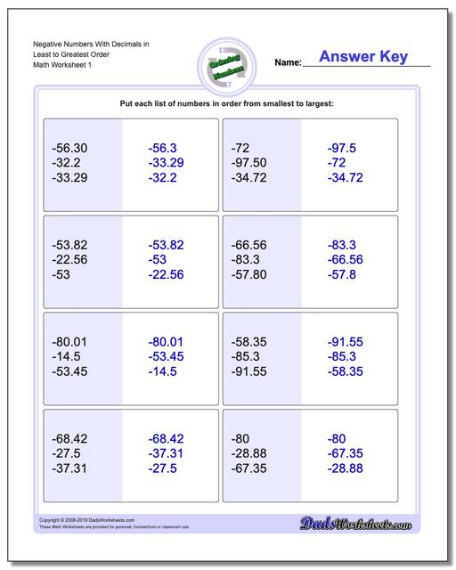 Ordering Numbers Worksheets Negative With Decimals in Least to Greatest Order