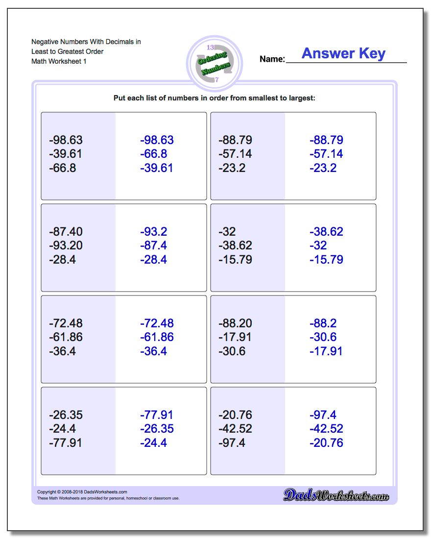 Ordering Numbers Worksheet Negative With Decimals in Least to Greatest Order