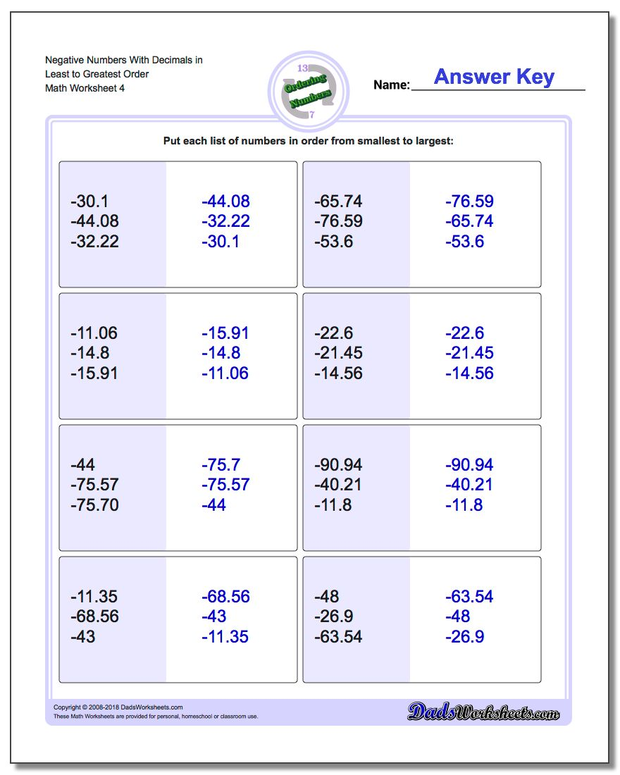 Negative Numbers With Decimals in Least to Greatest Order Worksheet