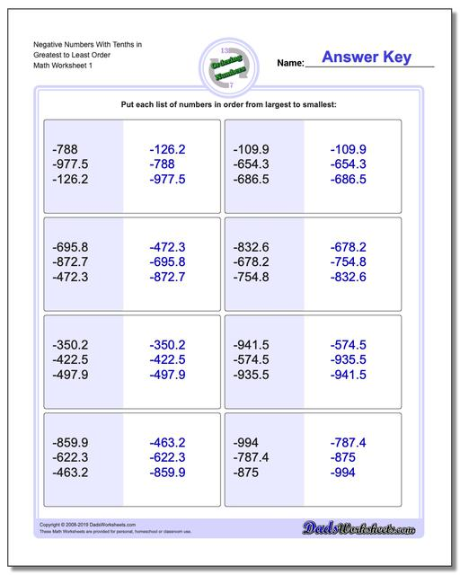 Ordering Numbers Worksheets Negative With Tenths in Greatest to Least Order