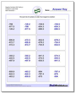 Ordering Numbers Worksheet Negative With Decimals