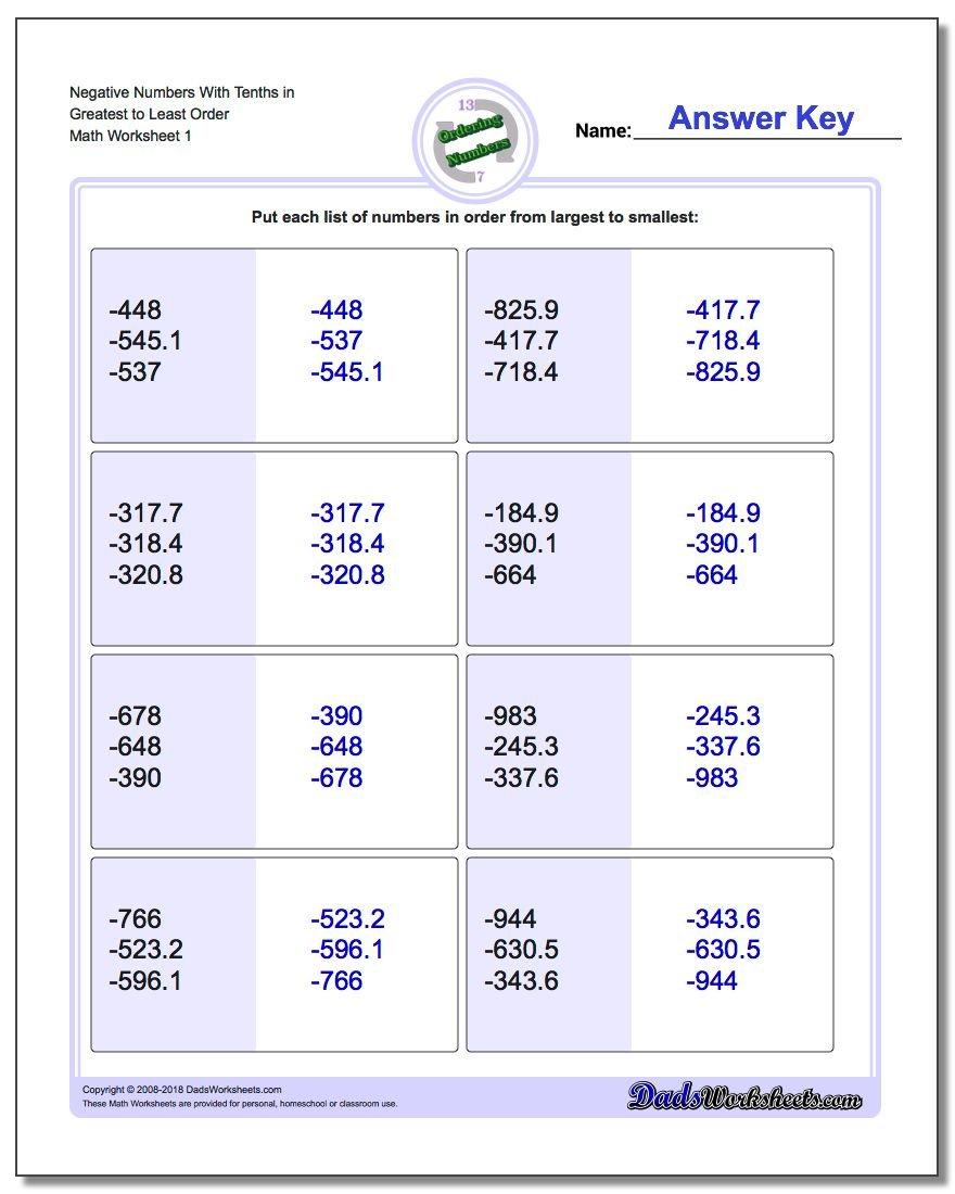 Ordering Numbers – Order of Operations with Decimals Worksheets