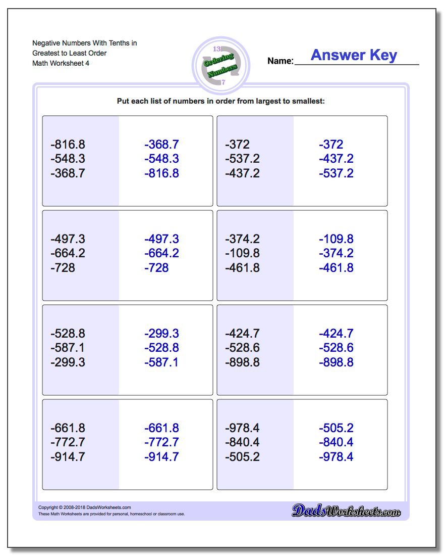 Negative Numbers With Tenths in Greatest to Least Order Worksheet