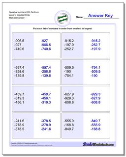 Ordering Numbers Worksheet Negative With Tenths in Least to Greatest Order