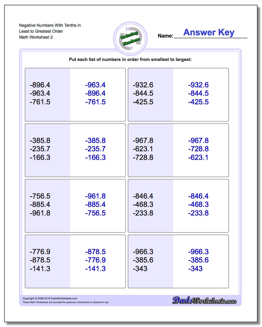 Negative Numbers With Tenths in Least to Greatest Order www.dadsworksheets.com/worksheets/ordering-numbers.html Worksheet