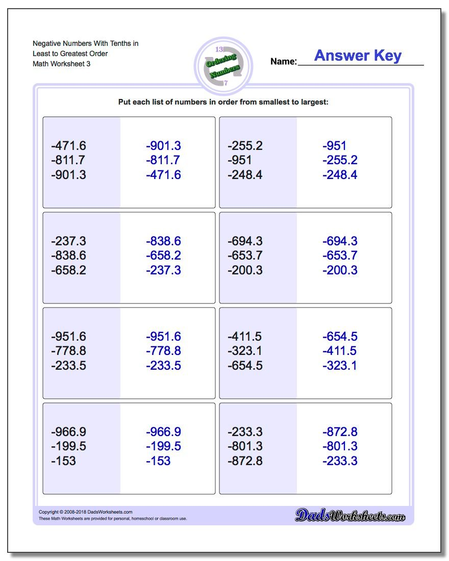Negative Numbers With Tenths in Least to Greatest Order Worksheet