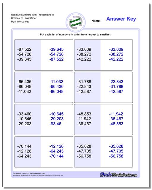 Ordering Numbers Worksheets Negative With Thousandths in Greatest to Least Order