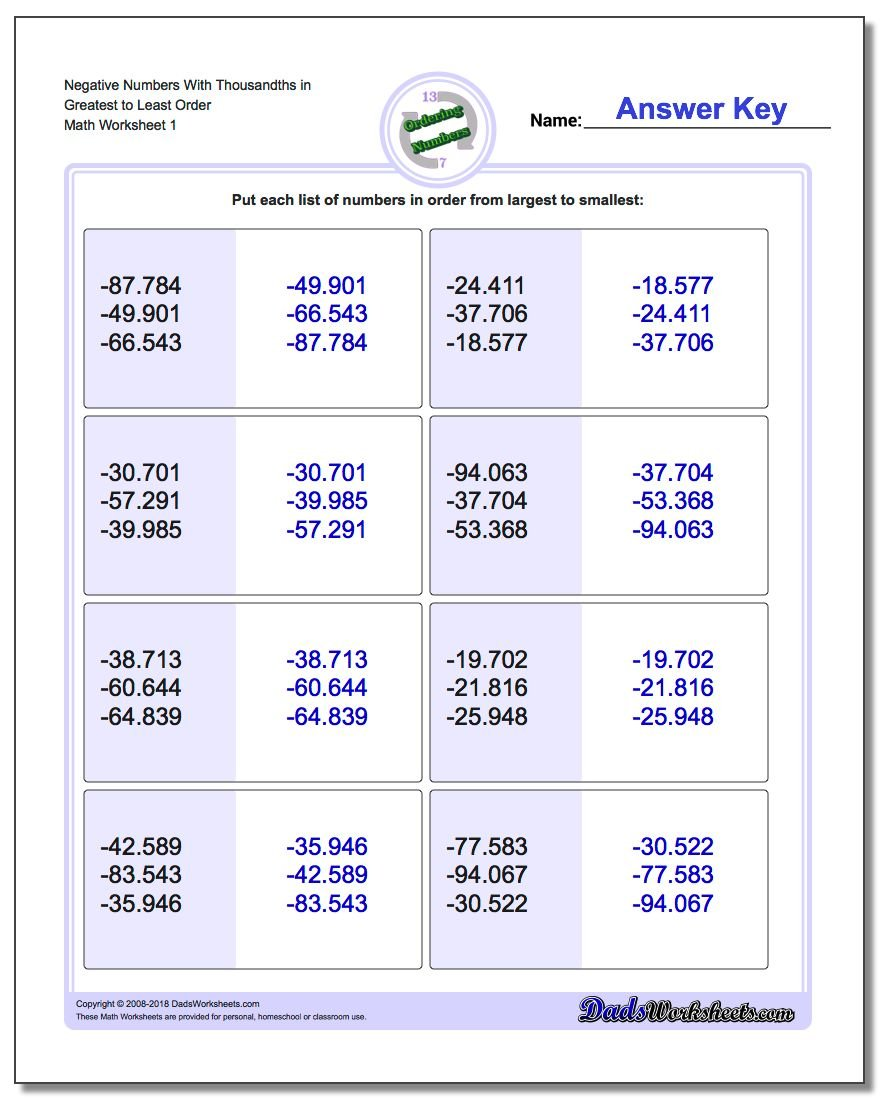 Ordering Numbers Worksheet Negative With Thousandths in Greatest to Least Order