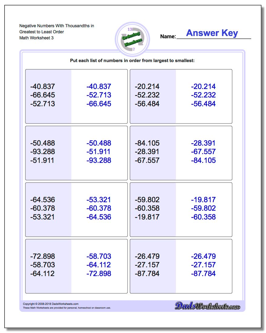 Negative Numbers With Thousandths in Greatest to Least Order Worksheet
