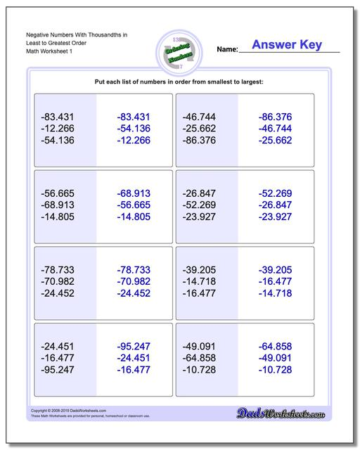 Ordering Numbers Worksheets Negative With Thousandths in Least to Greatest Order