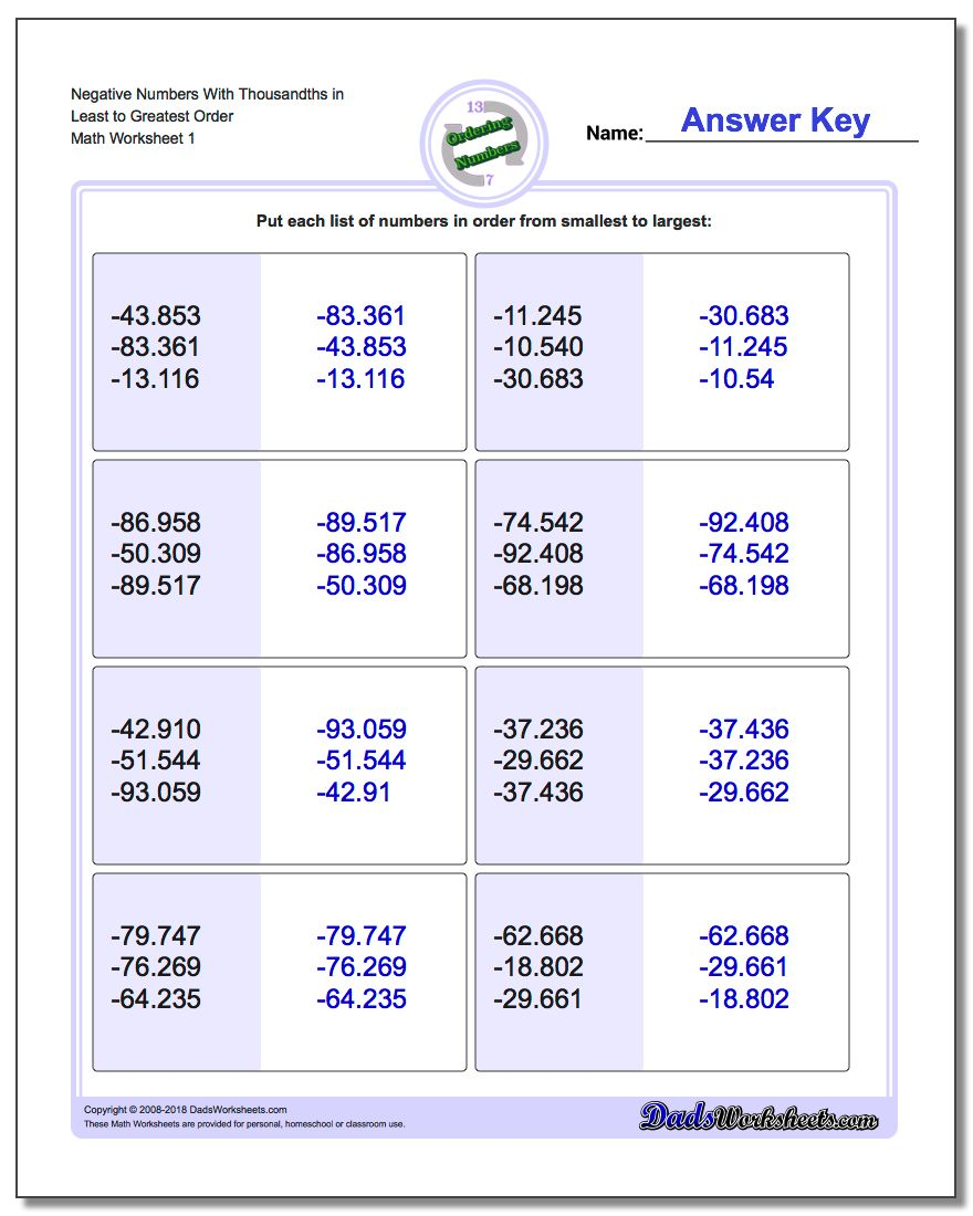 Ordering Numbers Worksheet Negative With Thousandths in Least to Greatest Order