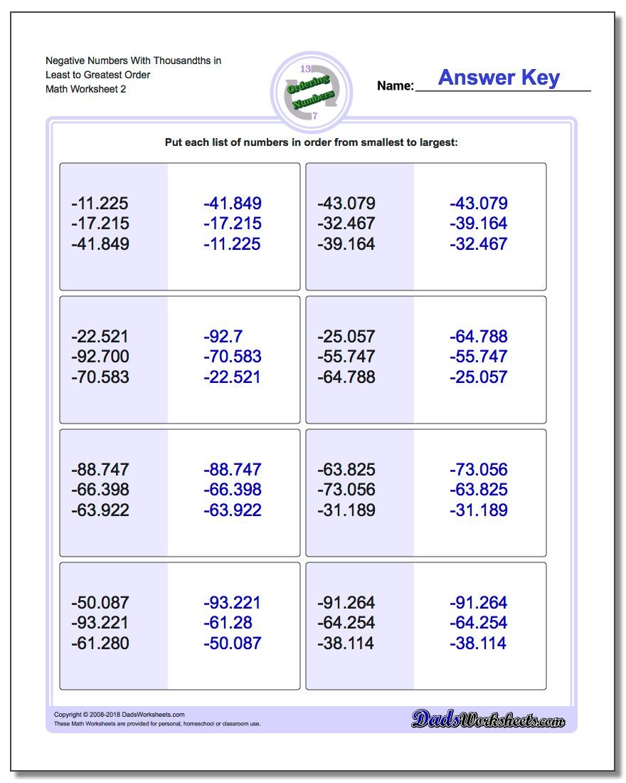 Negative Numbers With Thousandths in Least to Greatest Order www.dadsworksheets.com/worksheets/ordering-numbers.html Worksheet