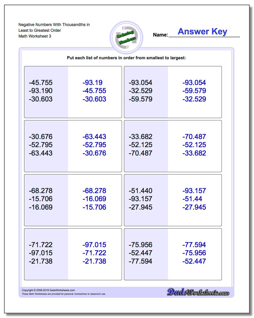 Negative Numbers With Thousandths in Least to Greatest Order Worksheet