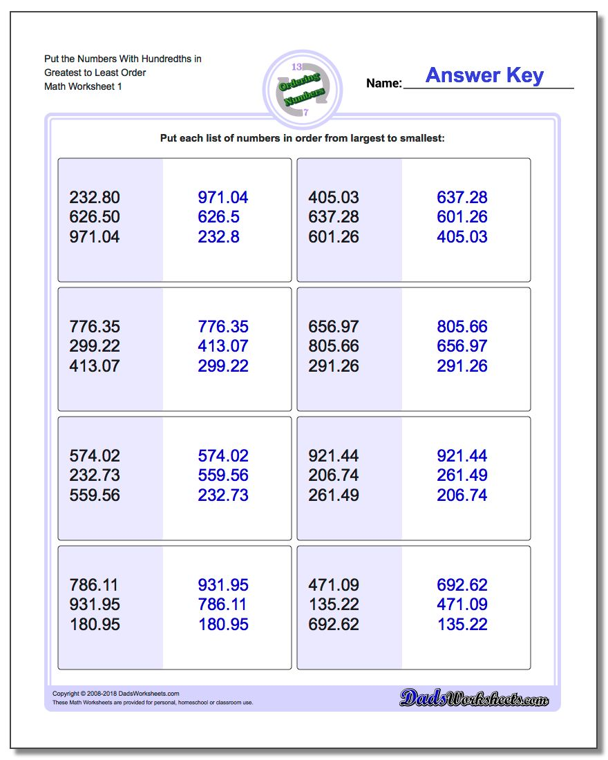 Ordering Numbers Worksheet Put the With Hundredths in Greatest to Least Order