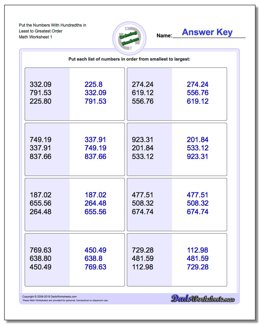 Place Value Ordering With Decimals – Least to Greatest Worksheets