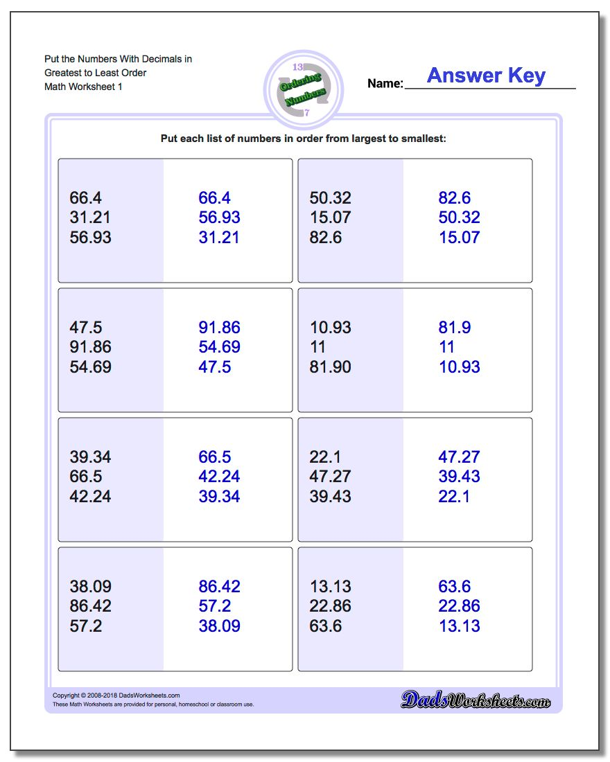 Ordering Numbers Worksheet Put the With Decimals in Greatest to Least Order