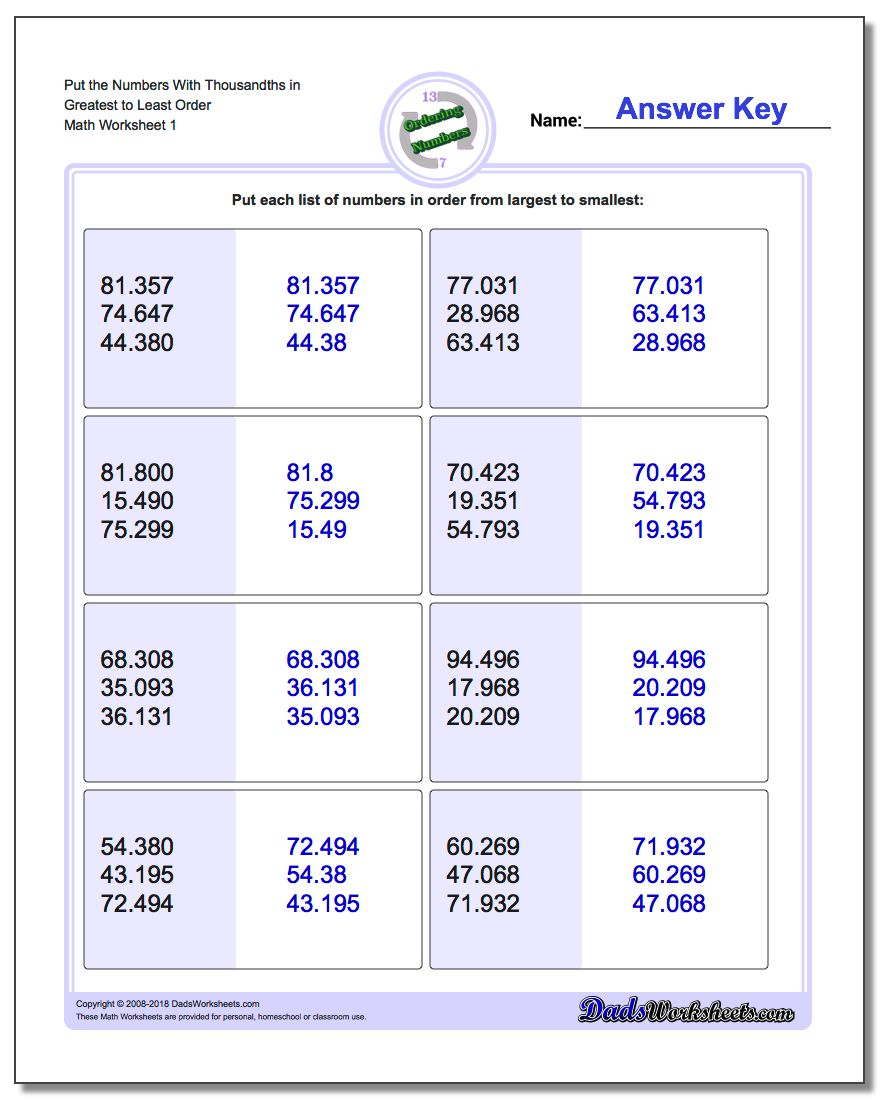 Ordering Numbers Worksheet Put the With Thousandths in Greatest to Least Order