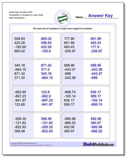 Ordering Numbers Worksheet Mixed Sign With Hundredths in Greatest to Least Order