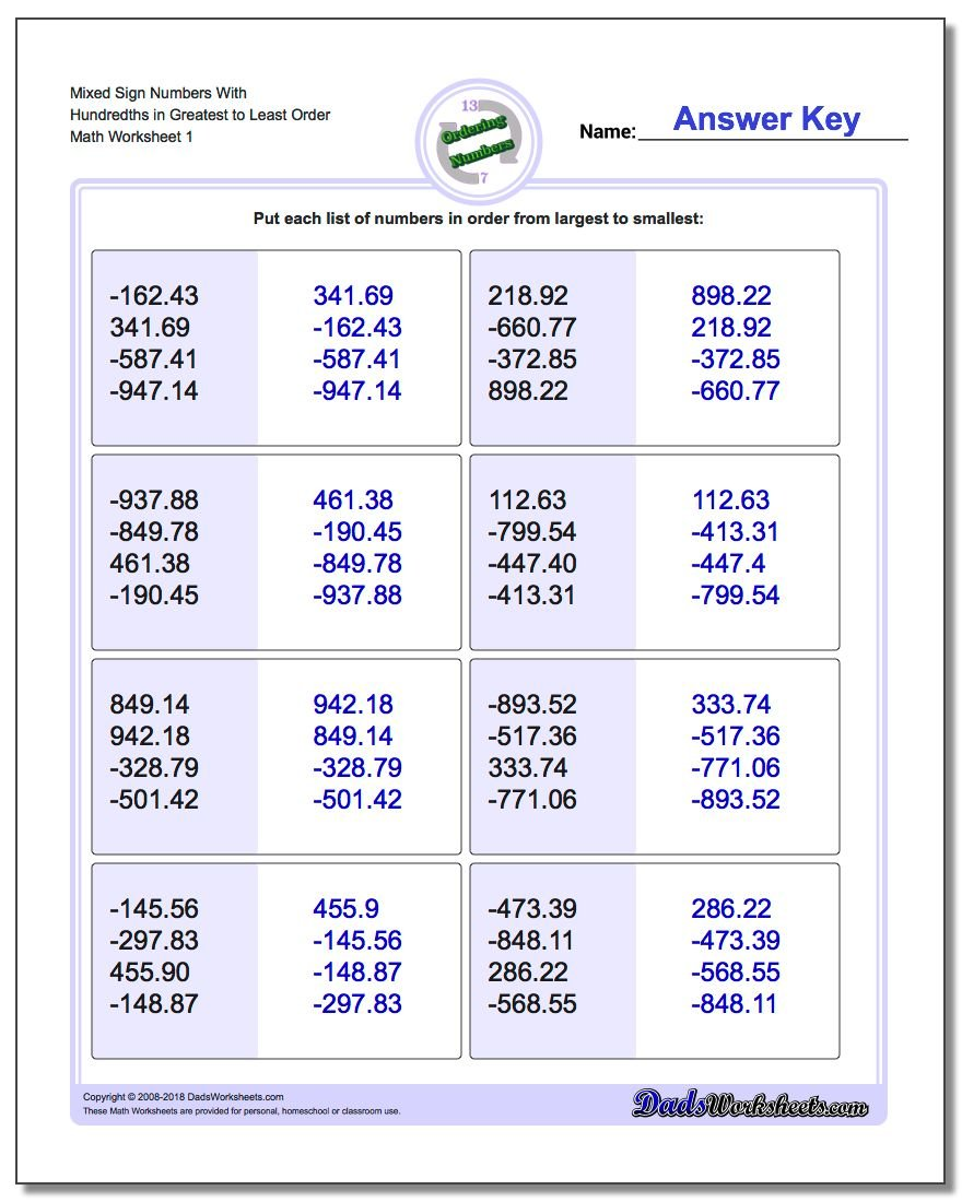 worksheet Comparing And Ordering Numbers Worksheets positive and negative ordering with decimals numbers worksheet mixed sign hundredths in greatest to least order