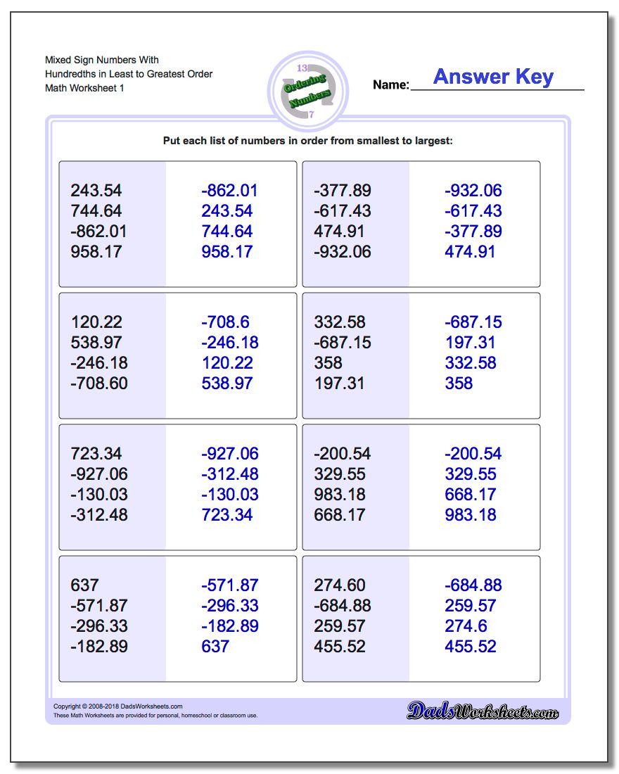 Ordering Numbers Worksheets Mixed Sign With Hundredths in Least to Greatest Order