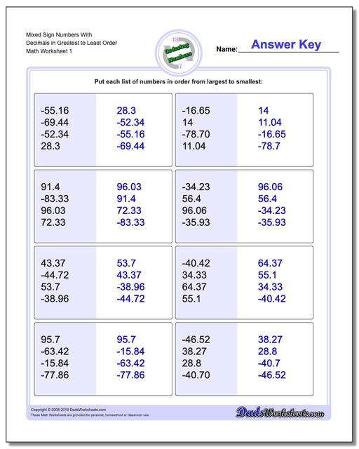 Ordering Numbers Worksheets Mixed Sign With Decimals in Greatest to Least Order