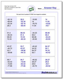 Ordering Numbers Worksheet Mixed Sign With Decimals in Greatest to Least Order