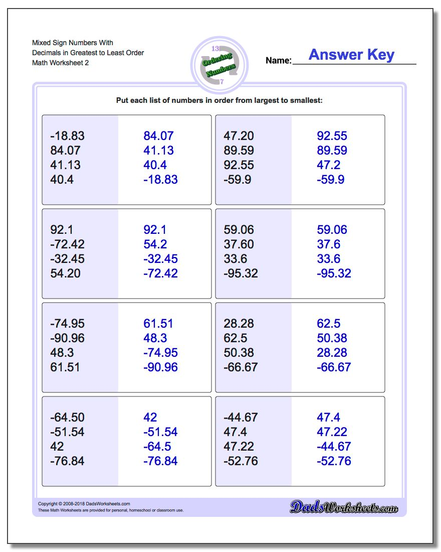 Mixed Sign Numbers With Decimals in Greatest to Least Order www.dadsworksheets.com/worksheets/ordering-numbers.html Worksheet