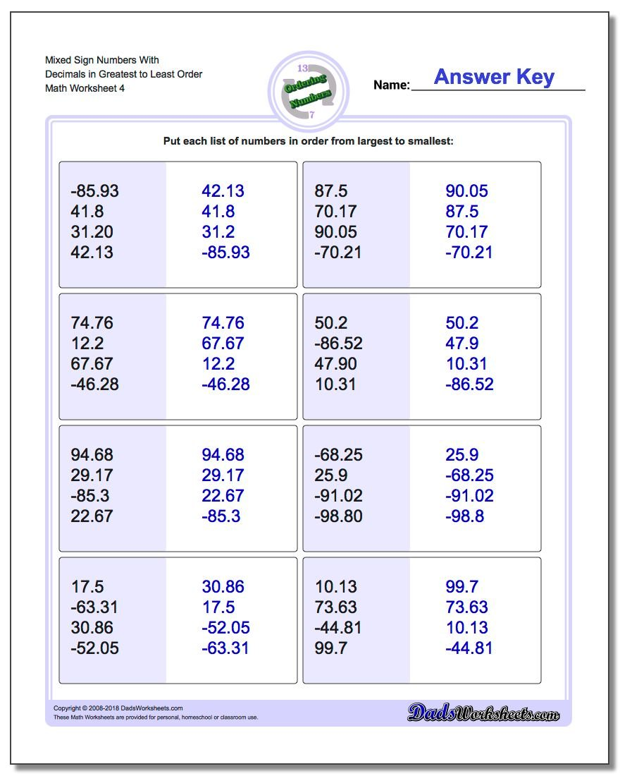 Mixed Sign Numbers With Decimals in Greatest to Least Order Worksheet