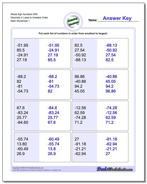 Ordering Numbers Worksheets Mixed Sign With Decimals in Least to Greatest Order