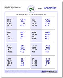 Ordering Numbers Worksheet Mixed Sign With Decimals in Least to Greatest Order
