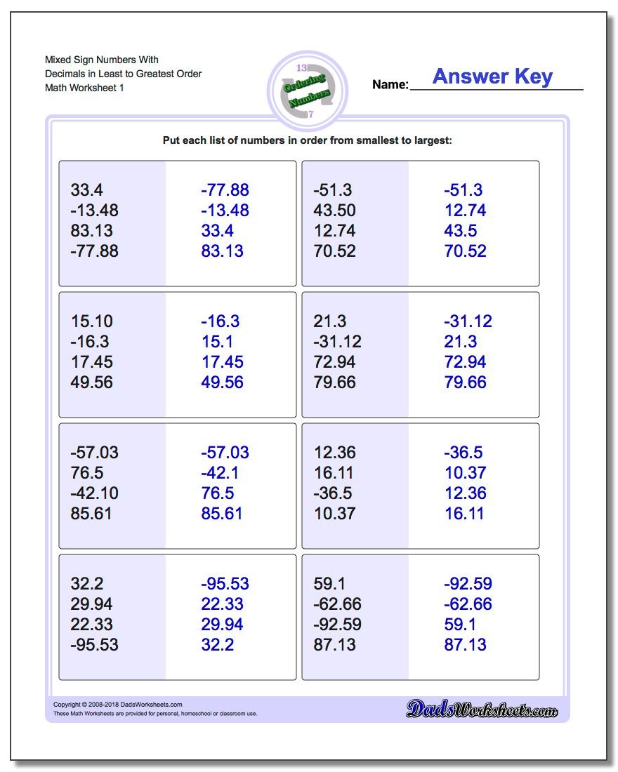 Positive and Negative Ordering With Decimals – Ordering Decimals from Least to Greatest Worksheet