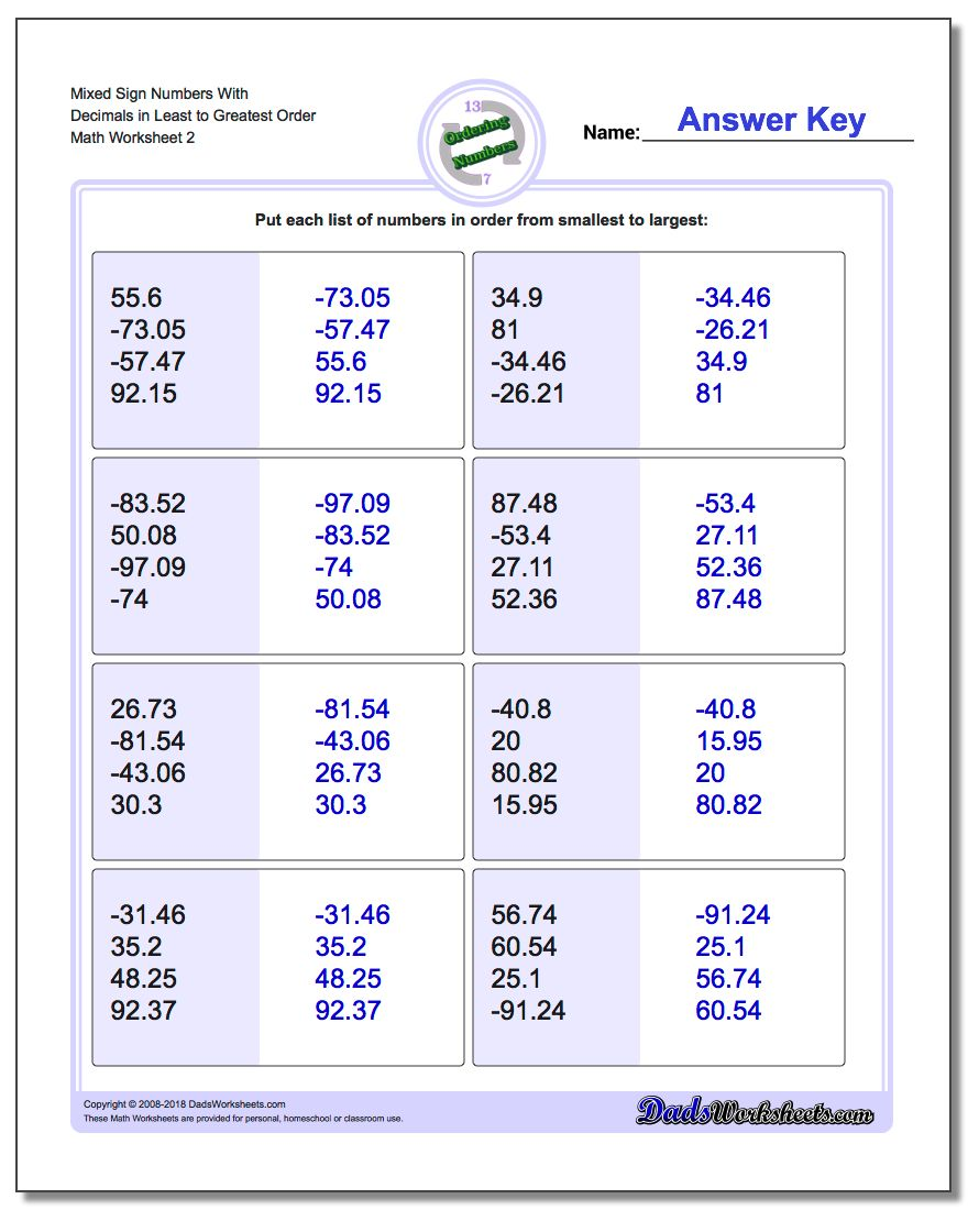 Mixed Sign Numbers With Decimals in Least to Greatest Order www.dadsworksheets.com/worksheets/ordering-numbers.html Worksheet