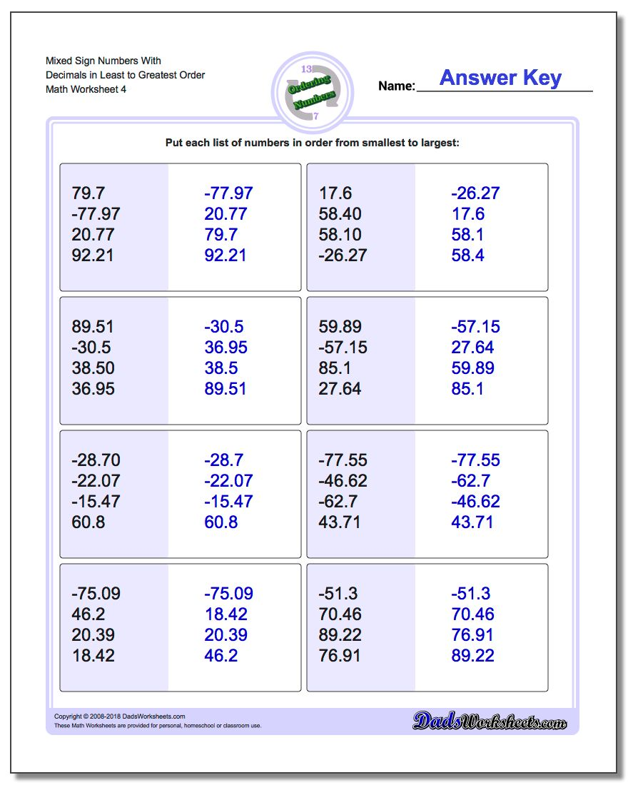 Mixed Sign Numbers With Decimals in Least to Greatest Order Worksheet