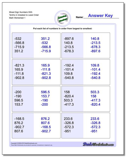 Ordering Numbers Worksheets Positive and Negative With Decimals