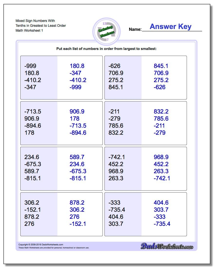 Ordering Numbers Worksheet Positive and Negative With Decimals