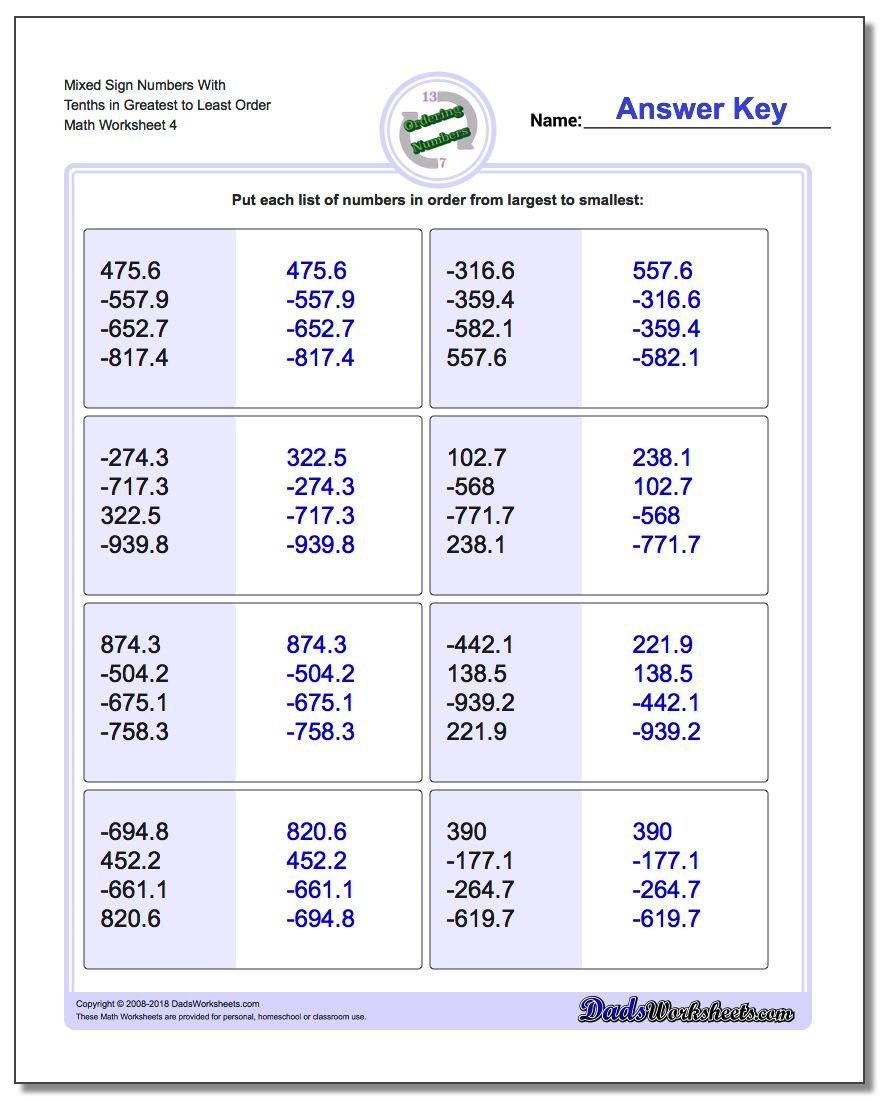 Mixed Sign Numbers With Tenths in Greatest to Least Order Worksheet