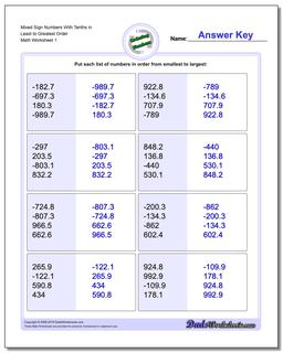 Ordering Numbers Worksheet Mixed Sign With Tenths in Least to Greatest Order