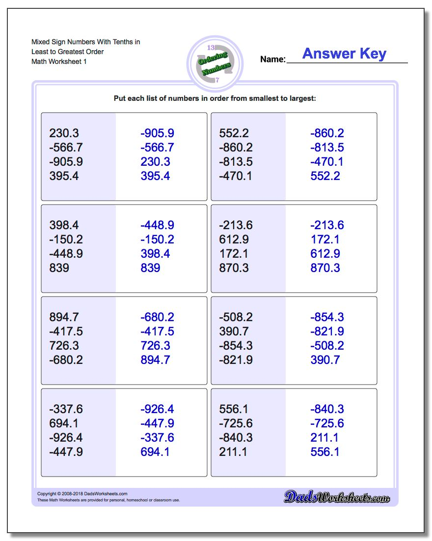 Positive and Negative Ordering With Decimals – Ordering Numbers Worksheet