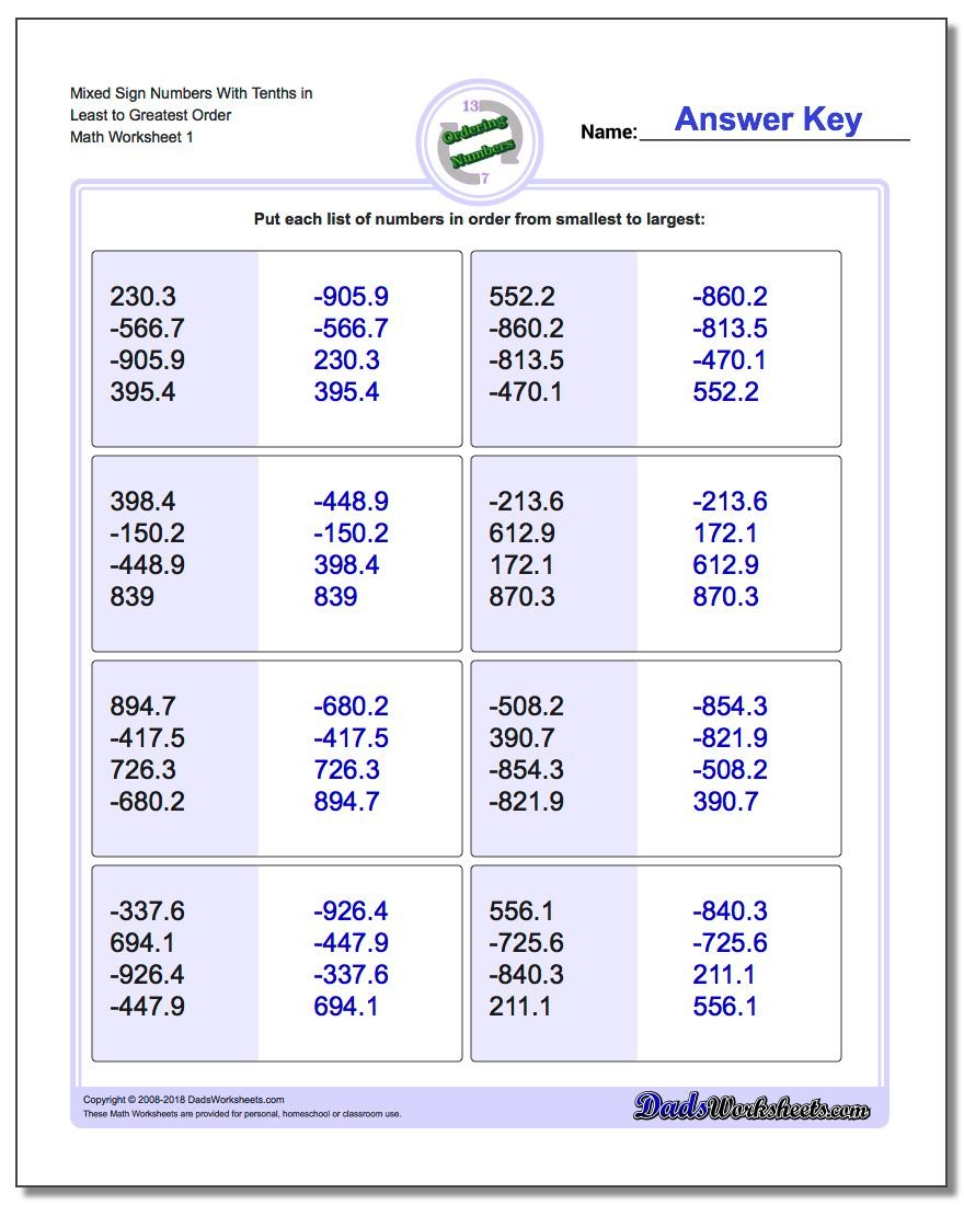 Ordering Numbers Worksheets Mixed Sign With Tenths in Least to Greatest Order