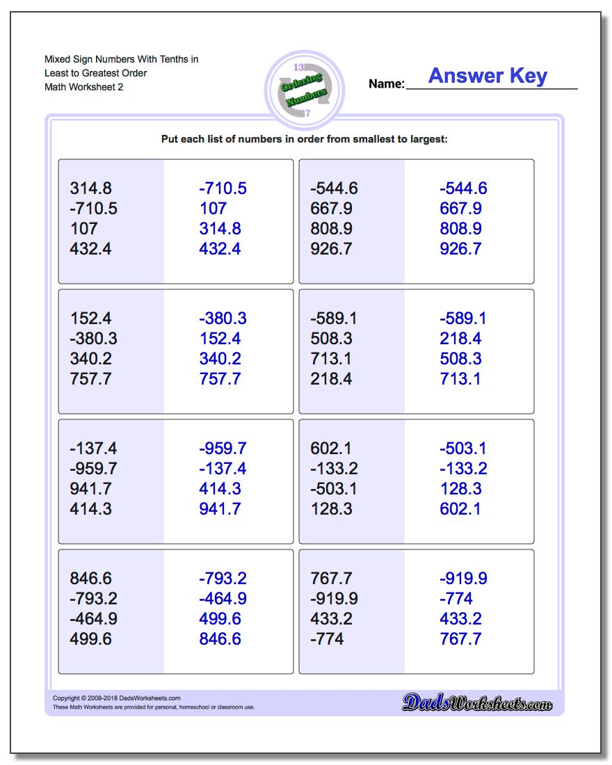 Mixed Sign Numbers With Tenths in Least to Greatest Order www.dadsworksheets.com/worksheets/ordering-numbers.html Worksheet