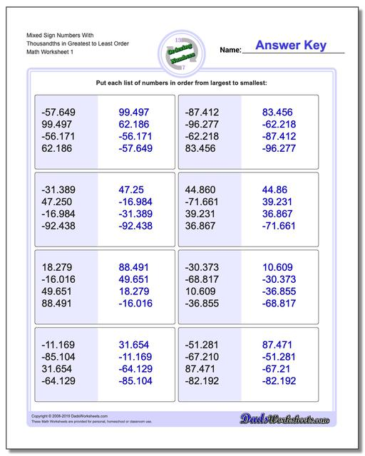 Ordering Numbers Worksheets Mixed Sign With Thousandths in Greatest to Least Order