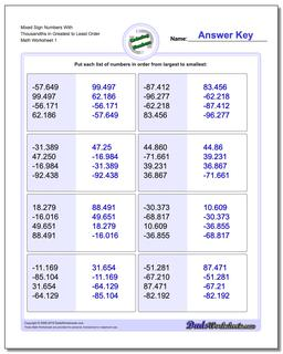 Ordering Numbers Worksheet Mixed Sign With Thousandths in Greatest to Least Order