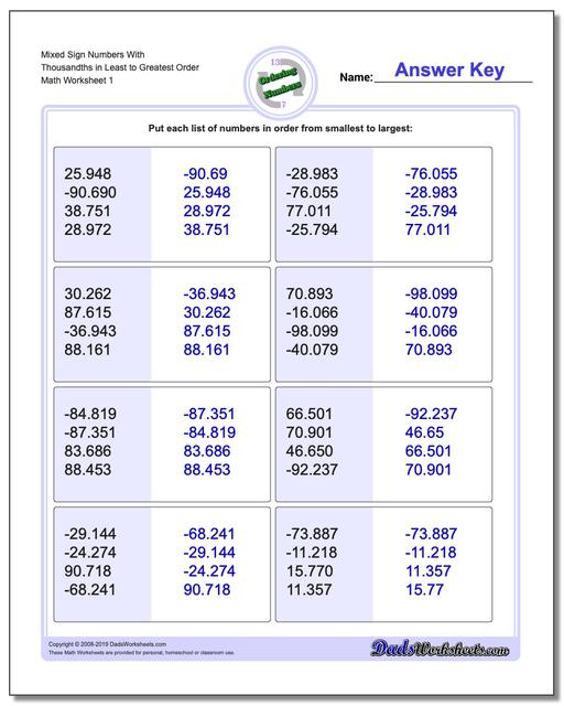 Ordering Numbers Worksheets Mixed Sign With Thousandths in Least to Greatest Order